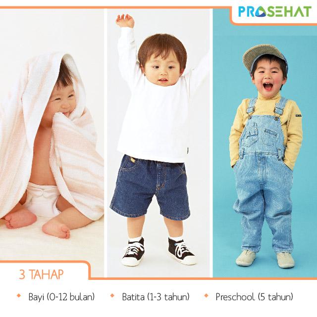 prosehat dan tahap tumbuh kembang anak